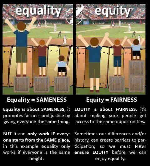 Image result for justice vs equality